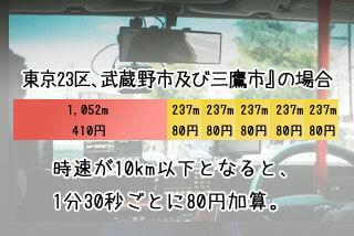 タクシー 料金 検索